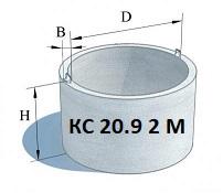 Бетонный кольца от производителя Харьков